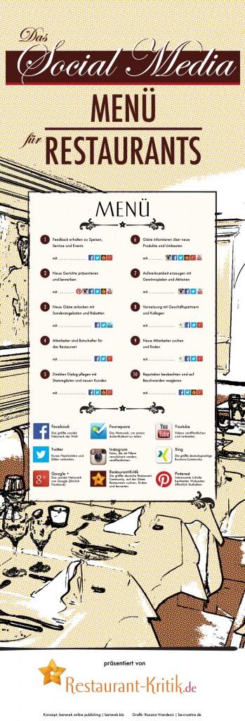 RK_SM_infografik_web